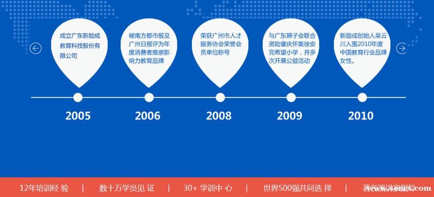 杭州新励成教育