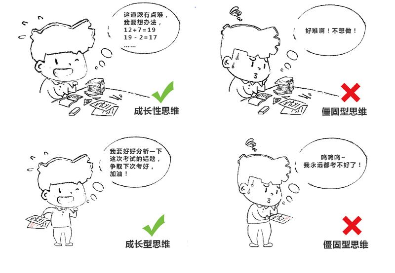 杭州博沃思成长型思维培训
