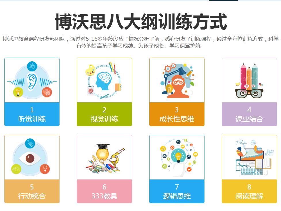 杭州博沃思学习能力提升培训