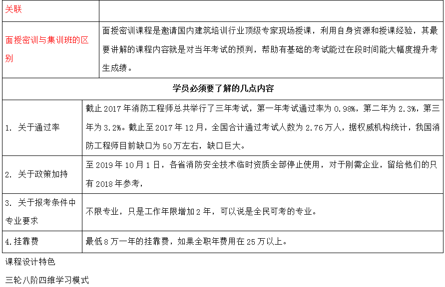 华商教育注册消防工程师培训