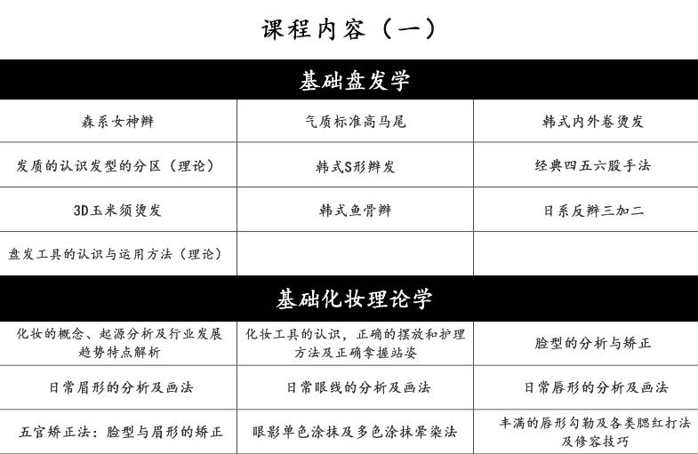 杭州彩妆进阶培训-杭州彩妆进阶培训哪里有?