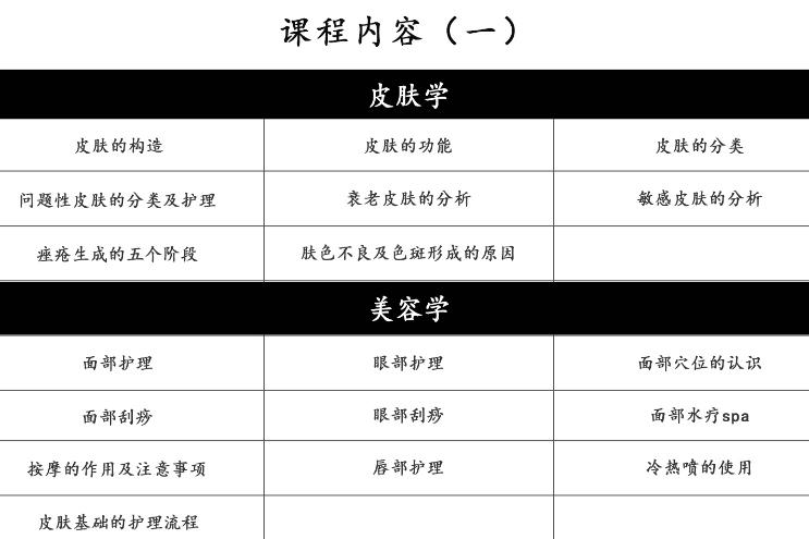 杭州美容美甲培训-杭州美容美甲培训哪里有?