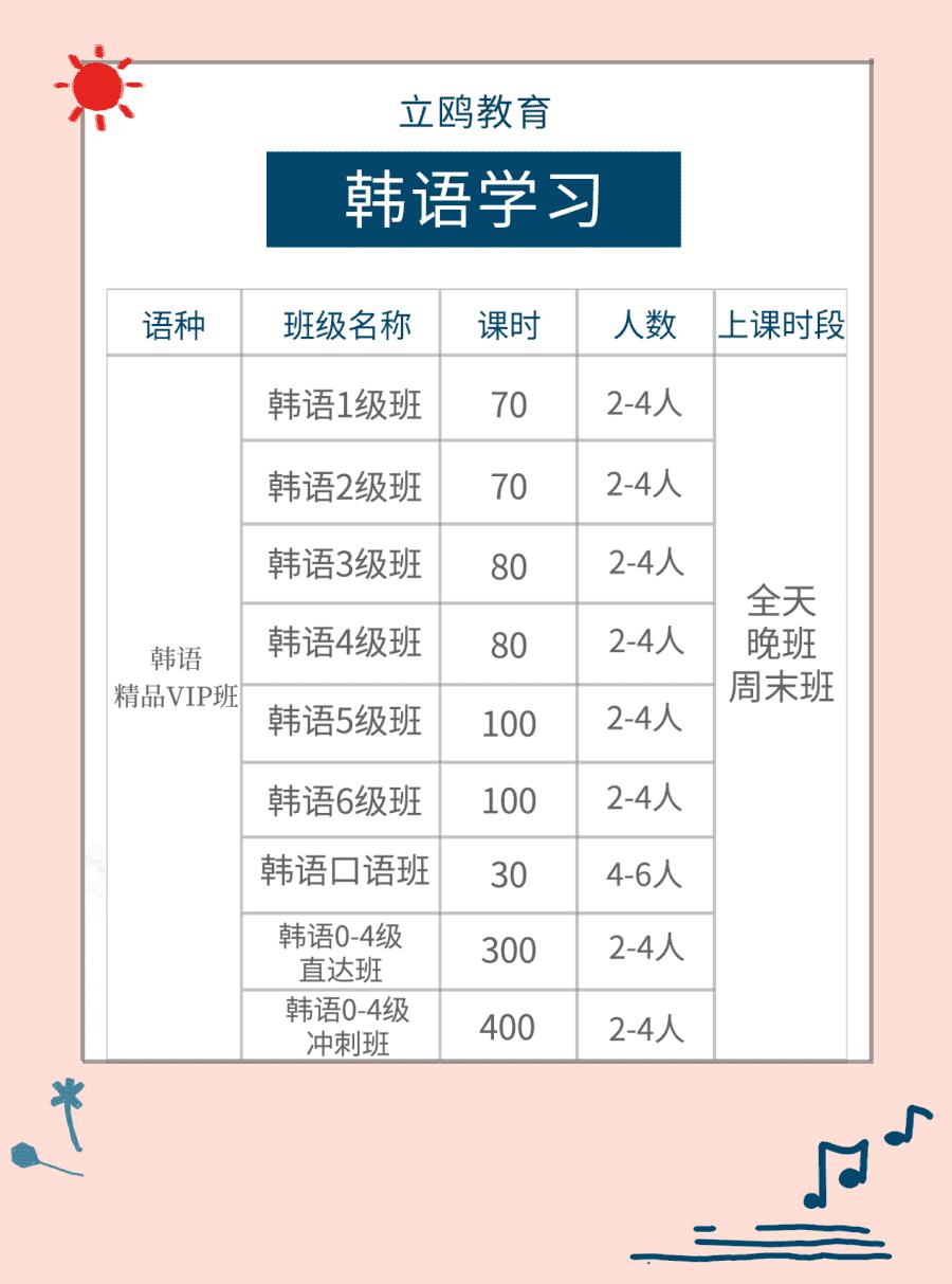 武汉学习韩语