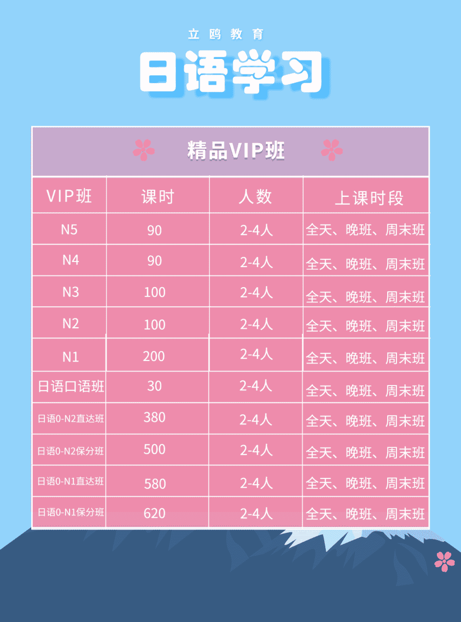 武汉学日语哪里好