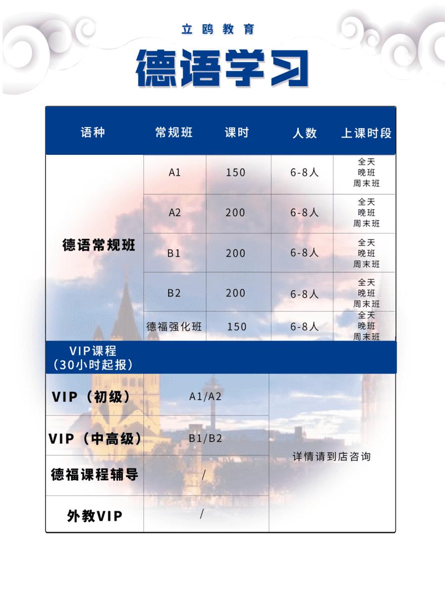 武汉德语培训机构