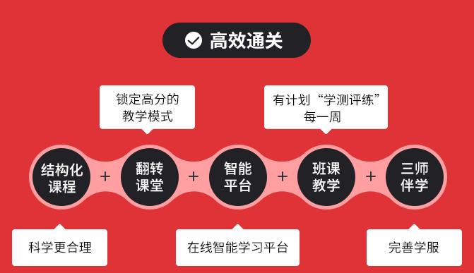 桂林中博特许公认会计师网课